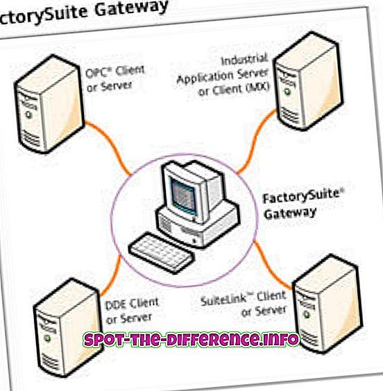 diferencia entre: Diferencia entre Gateway y Router