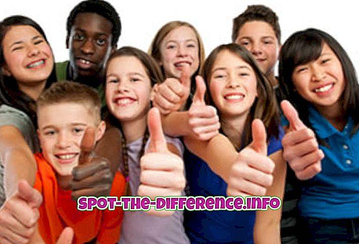 Unterschied zwischen: Unterschied zwischen Jugendlichen und Jugendlichen