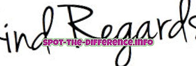vahe: Erinevus soovide ja tänu vahel