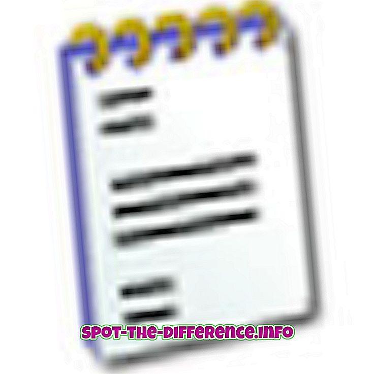 perbedaan antara: Perbedaan antara RTF dan TXT