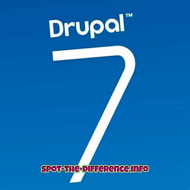 ความแตกต่างระหว่าง: ความแตกต่างระหว่าง Drupal 7 และ Drupal 8