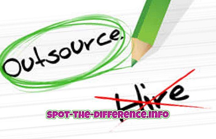 różnica pomiędzy: Różnica między outsourcingiem a offshoringiem