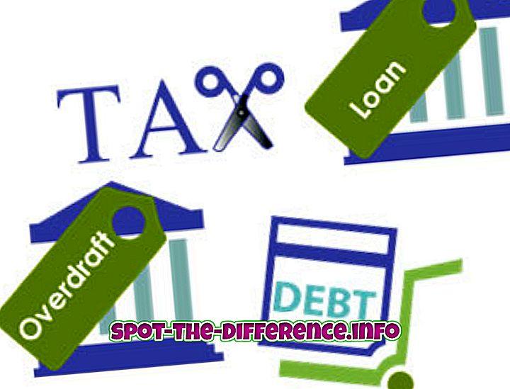 Unterschied zwischen Haftung und Schulden