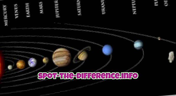 rozdíl mezi: Rozdíl mezi Planet a Minor Planet