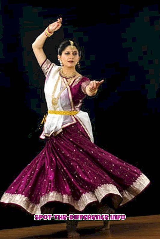 Διαφορά μεταξύ του Kathak και του Kathakali Dance