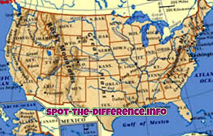 Verschil tussen de VS en Canada