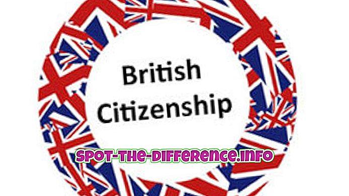 ความแตกต่างระหว่าง: ความแตกต่างระหว่างการเป็นพลเมืองและสัญชาติ
