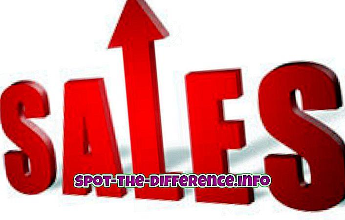 rozdiel medzi: Rozdiel medzi predajom a výnosom
