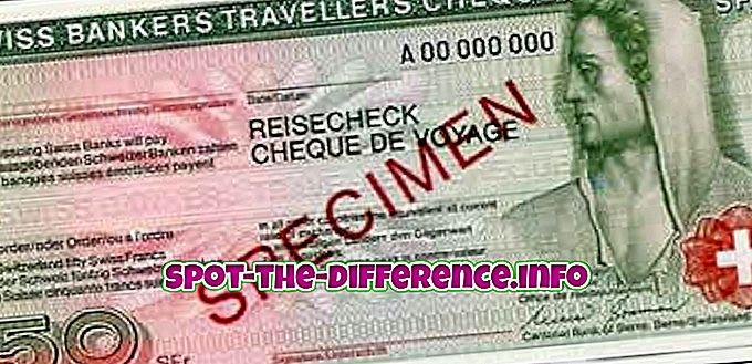Rozdiel medzi cestovnou šekovou kartou a osobnou šekovou kartou