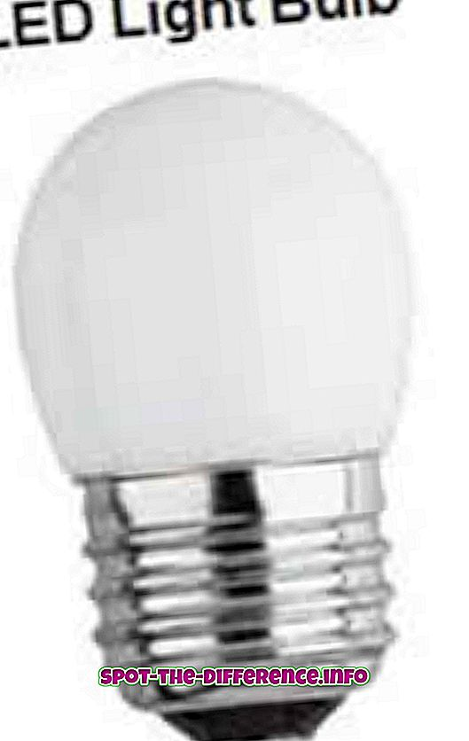 differenza tra: Differenza tra LED e luce CFL