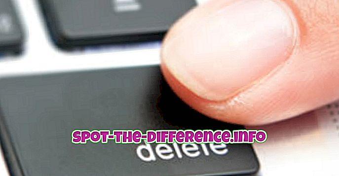 Διαφορά μεταξύ διαγραφής και περικοπής