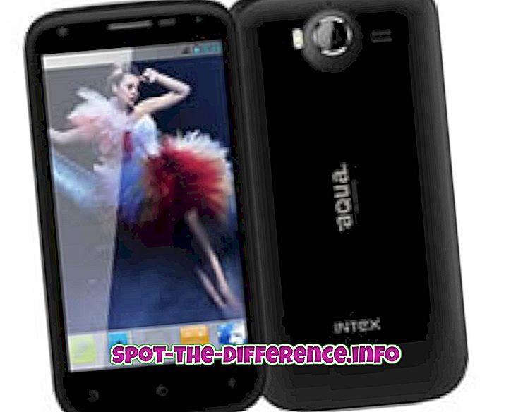 Forskjellen mellom Intex Aqua Wonder 2 og Micromax A116 Canvas HD