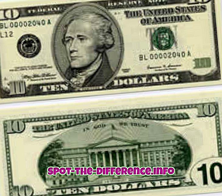 a különbség köztük: A dollár és a Cent közötti különbség