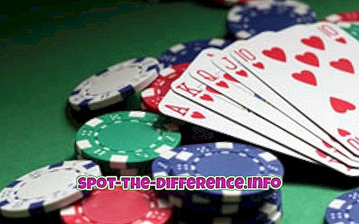 verschil tussen: Verschil tussen kansspelen en weddenschappen