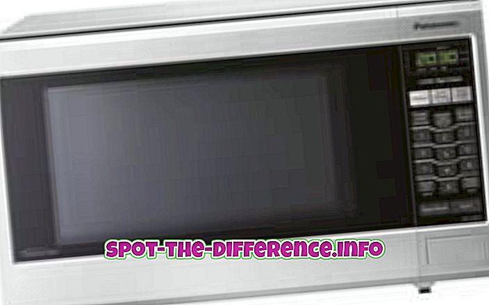 Forskjellen mellom mikrobølgeovn og konvensjonell ovn