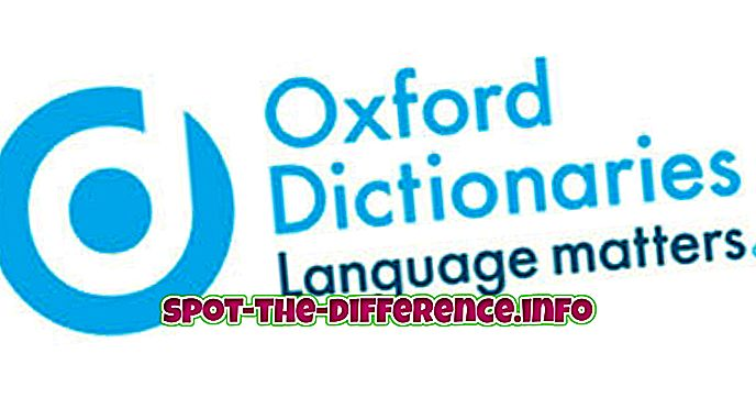 perbedaan antara: Perbedaan antara Oxford dan Cambridge Dictionary