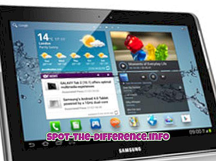 ความแตกต่างระหว่าง Samsung Galaxy Tab 2 10.1 และ Nexus 10