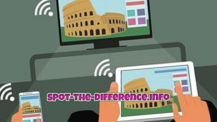 ความแตกต่างระหว่าง: ความแตกต่างระหว่าง Cast Screen และ Screen Mirroring