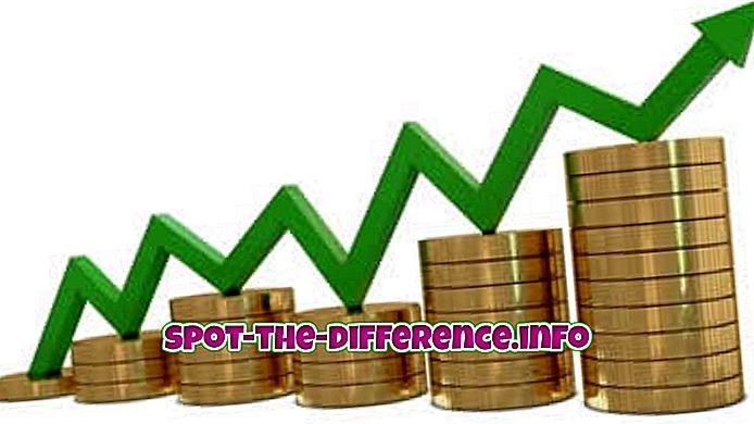 rozdíl mezi: Rozdíl mezi hospodářským růstem a hospodářským rozvojem