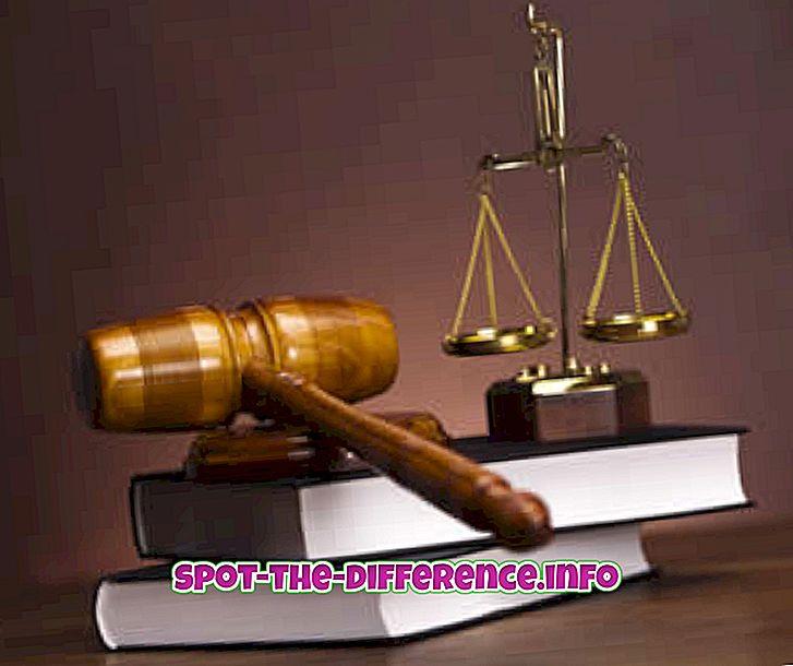Forskjellen mellom lov og etikk