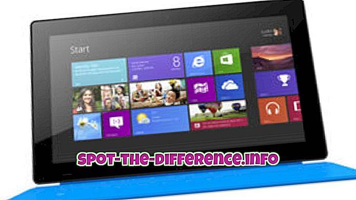 Microsoft Surface RT: n ja Nexus 10: n välinen ero