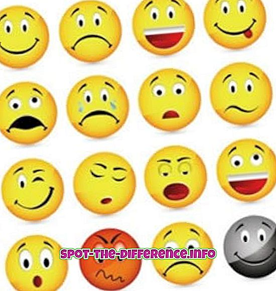 Diferencia entre Smiley y Emoticon