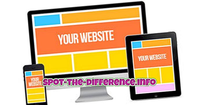 Différence entre un nom de domaine et un site Web