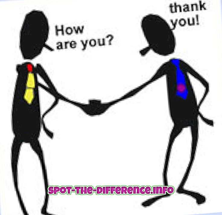 Η διαφορά μεταξύ Πώς είσαι και πώς κάνεις
