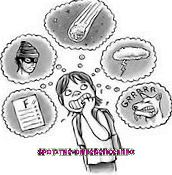 Rozdíl mezi úzkostí a stresem