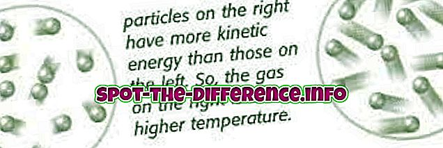 Diferența dintre temperatură și căldură