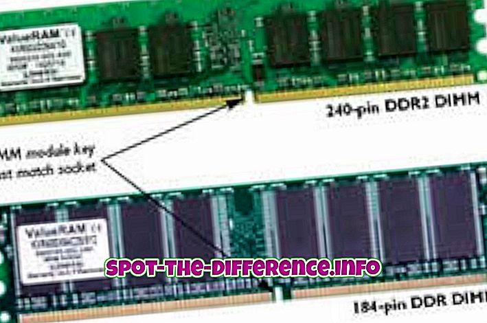 DDR1 ja DDR2 erinevus