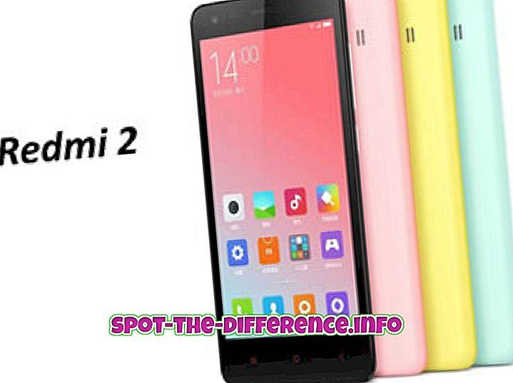 Unterschied zwischen Redmi 2 und Redmi 2A