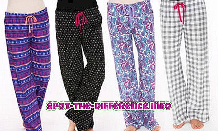 Különbség a pizsamák és a pulóverek között