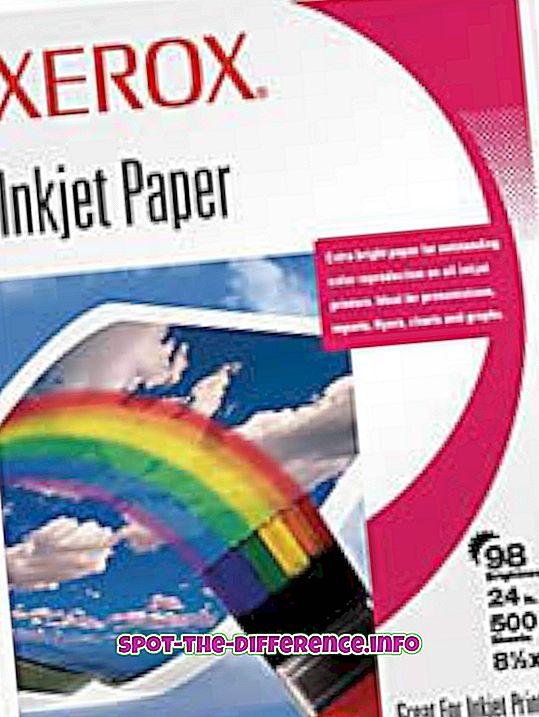 perbedaan antara: Perbedaan antara Inkjet dan Kertas Laser