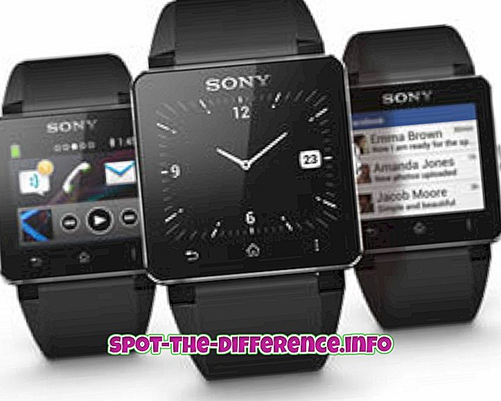Rozdiel medzi Smartwatch a Smart náramok