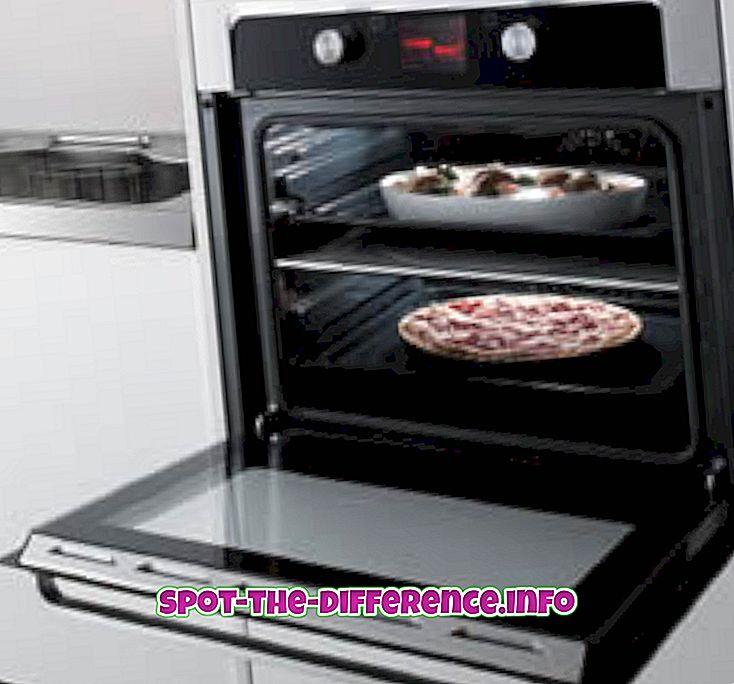 Unterschied zwischen Konvektionsofen und Toaster