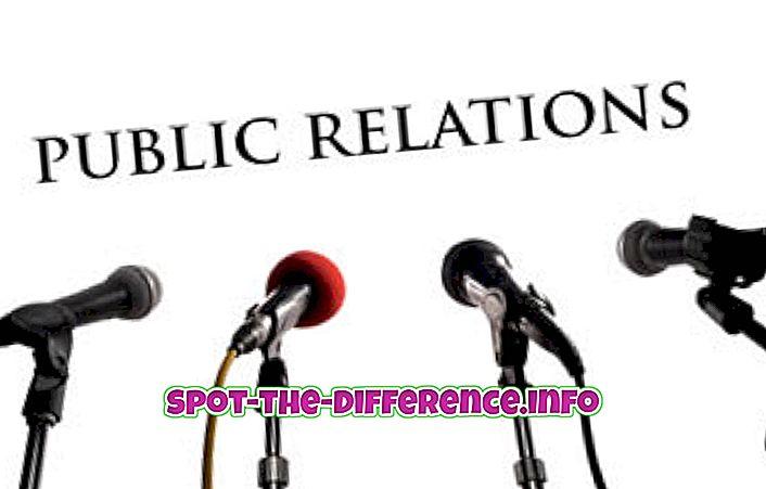 Verschil tussen PR en reclame