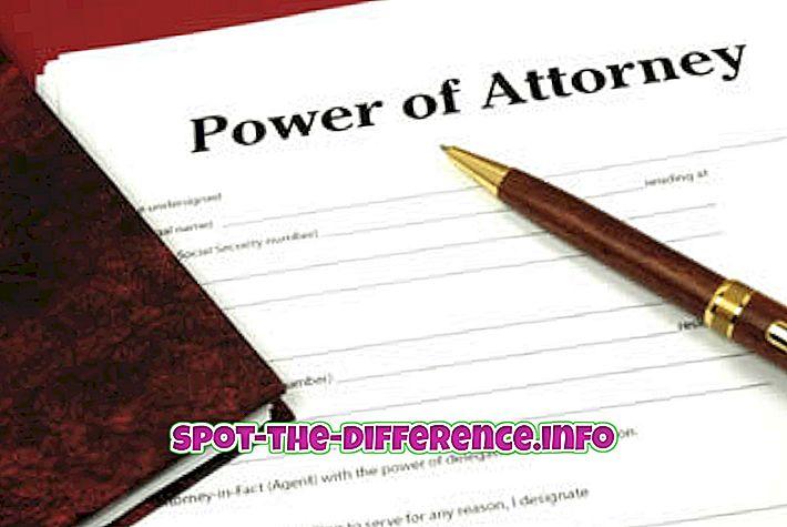 rozdiel medzi: Rozdiel medzi splnomocnením a písomným právom