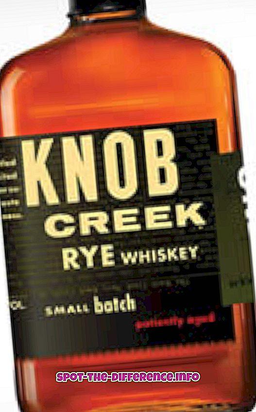 Forskel mellem rug Whiskey og Scotch