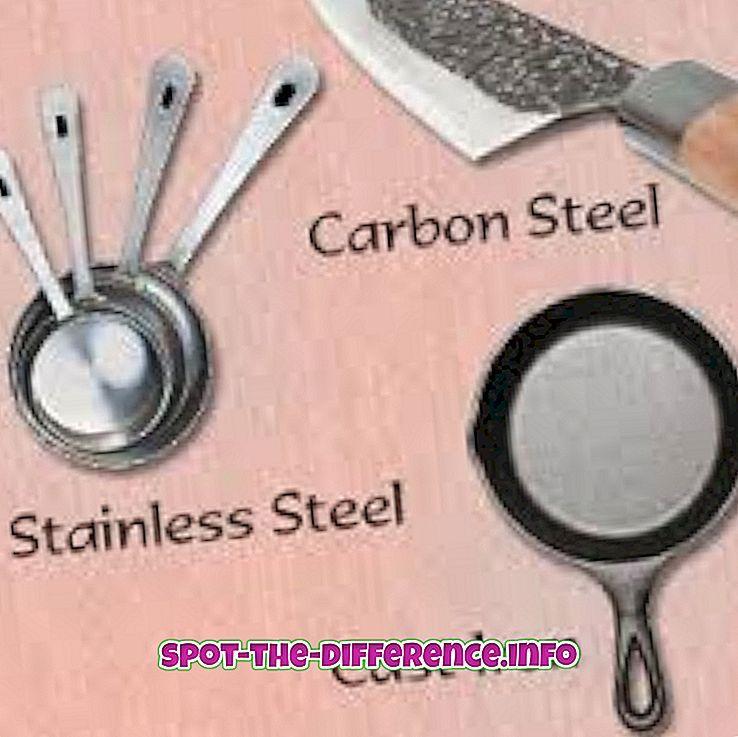 diferença entre: Diferença entre o metal ferroso e não ferroso