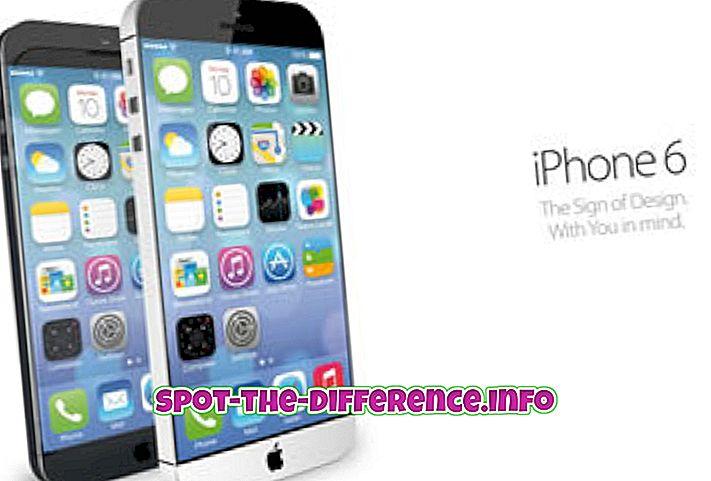 ความแตกต่างระหว่าง: ความแตกต่างระหว่าง iPhone 6 และ iPhone 5C