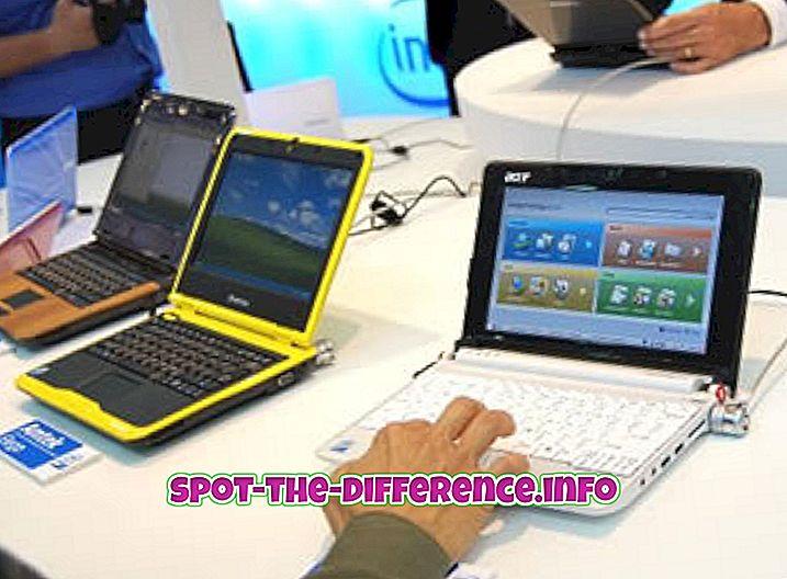Unterschied zwischen Netbook und Notebook
