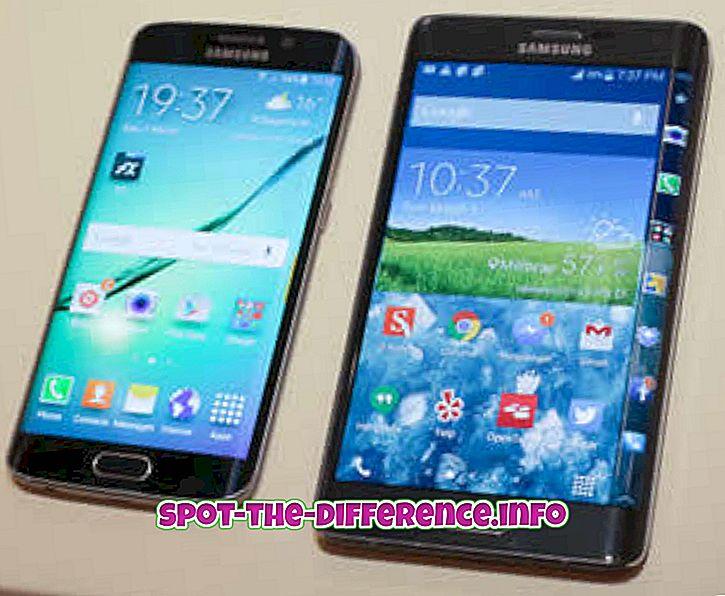 Rozdíl mezi okraji Samsung Galaxy S6 Edge a S6 Edge Plus