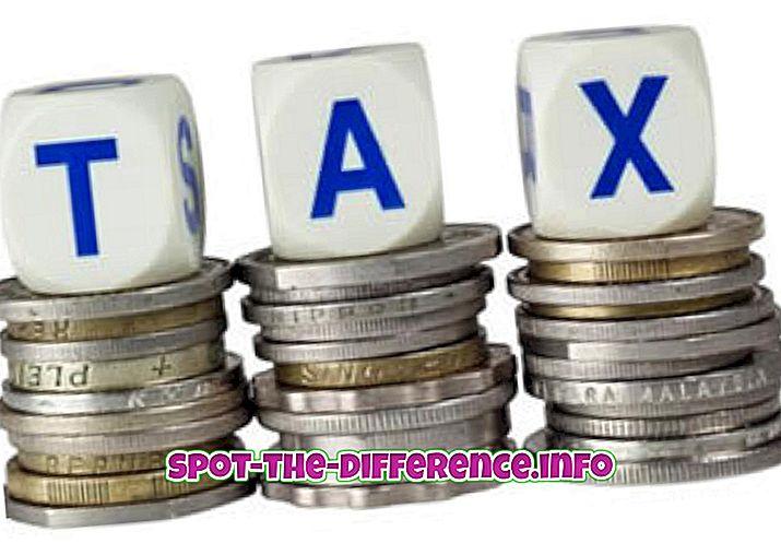 Sự khác biệt giữa Thuế và Thuế