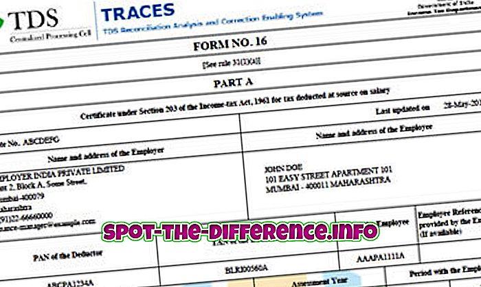 Rozdíl mezi formulářem 16 a formulářem 16A