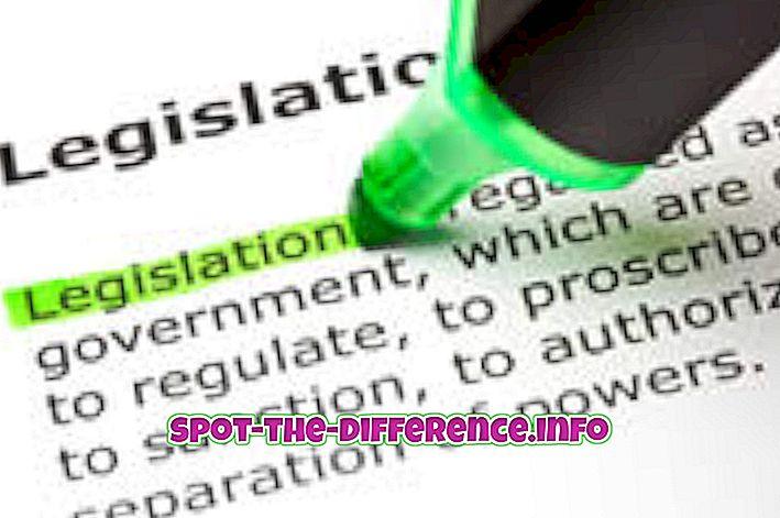 Διαφορά μεταξύ νομοθεσίας και κανονισμού