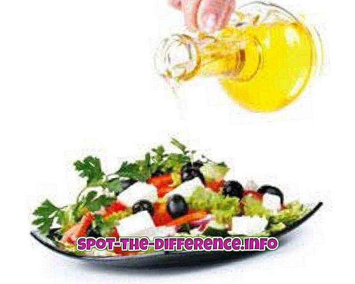 vahe: Erinevus toiduõli ja taimse õli vahel