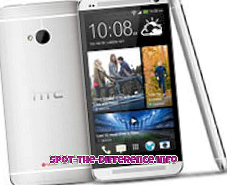 Διαφορά μεταξύ του HTC One και του HTC One X
