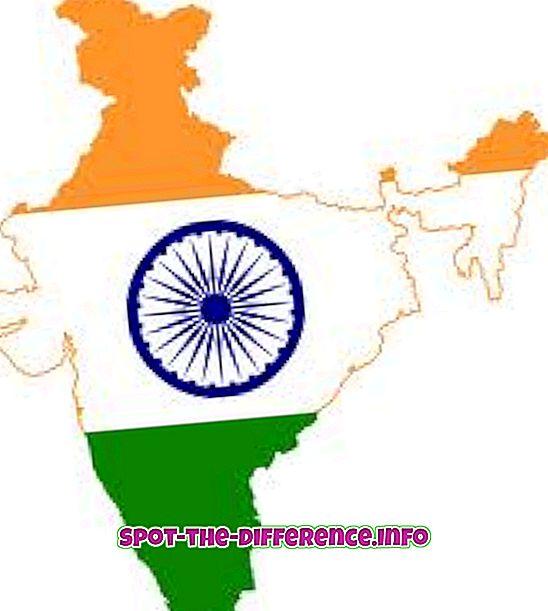 Diferença entre a Índia e o Paquistão