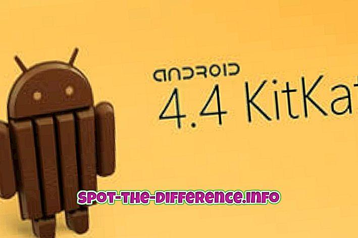 Unterschied zwischen: Unterschied zwischen Kitkat und Lollipop